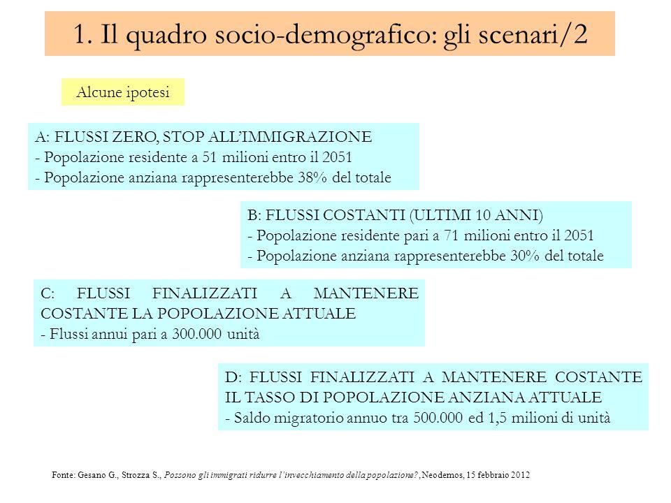 1. Il quadro socio-demografico: gli scenari/2