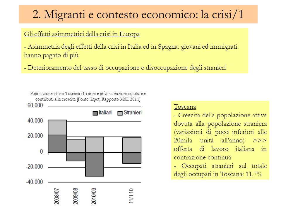 2. Migranti e contesto economico: la crisi/1