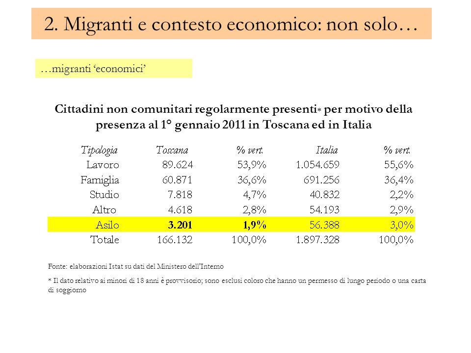2. Migranti e contesto economico: non solo…