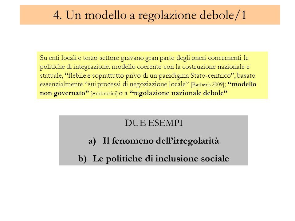 4. Un modello a regolazione debole/1