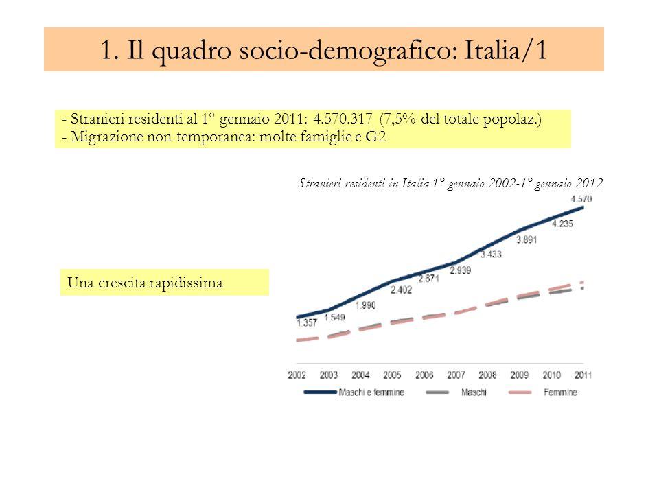 1. Il quadro socio-demografico: Italia/1