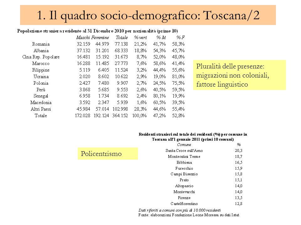 1. Il quadro socio-demografico: Toscana/2