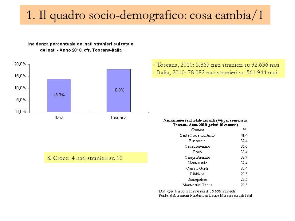 1. Il quadro socio-demografico: cosa cambia/1