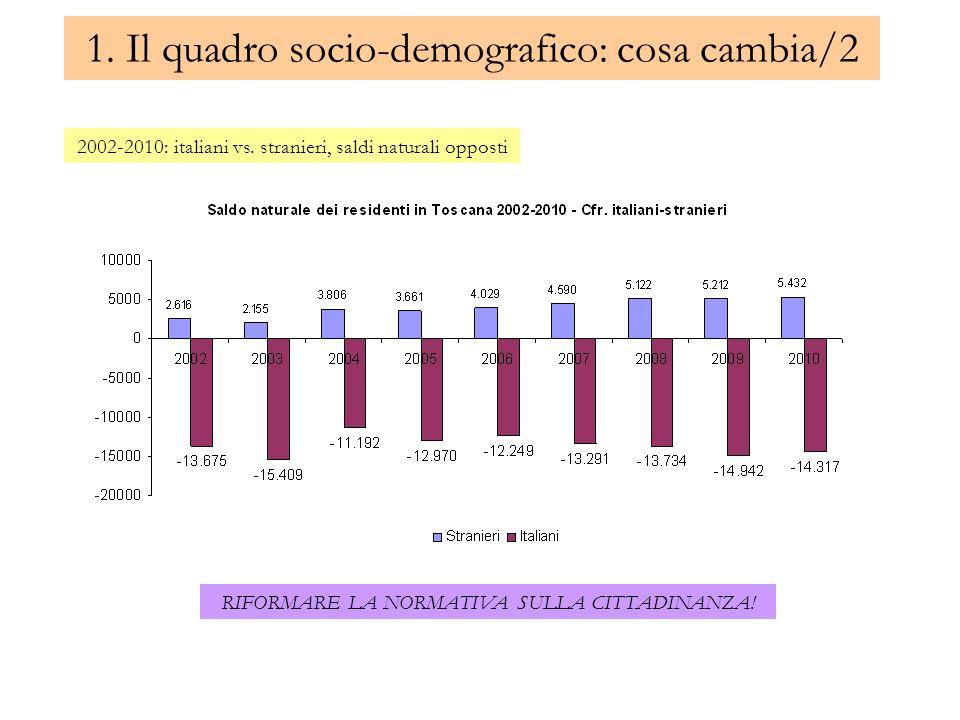 1. Il quadro socio-demografico: cosa cambia/2