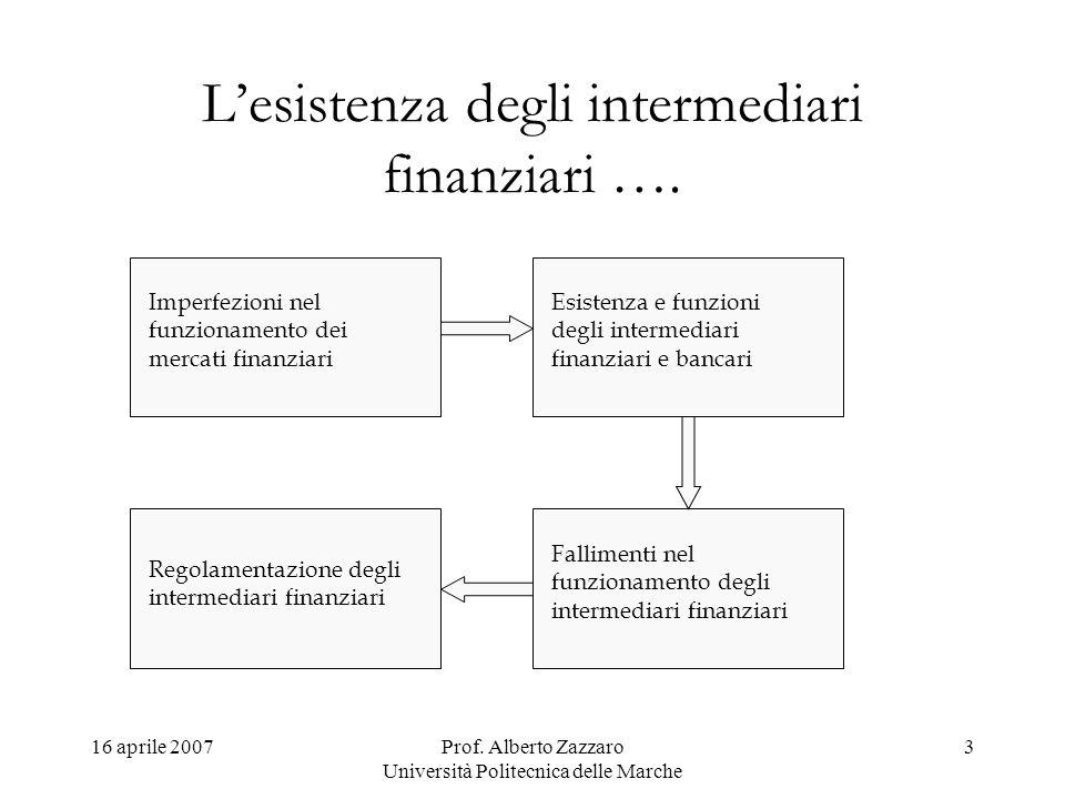 L'esistenza degli intermediari finanziari ….