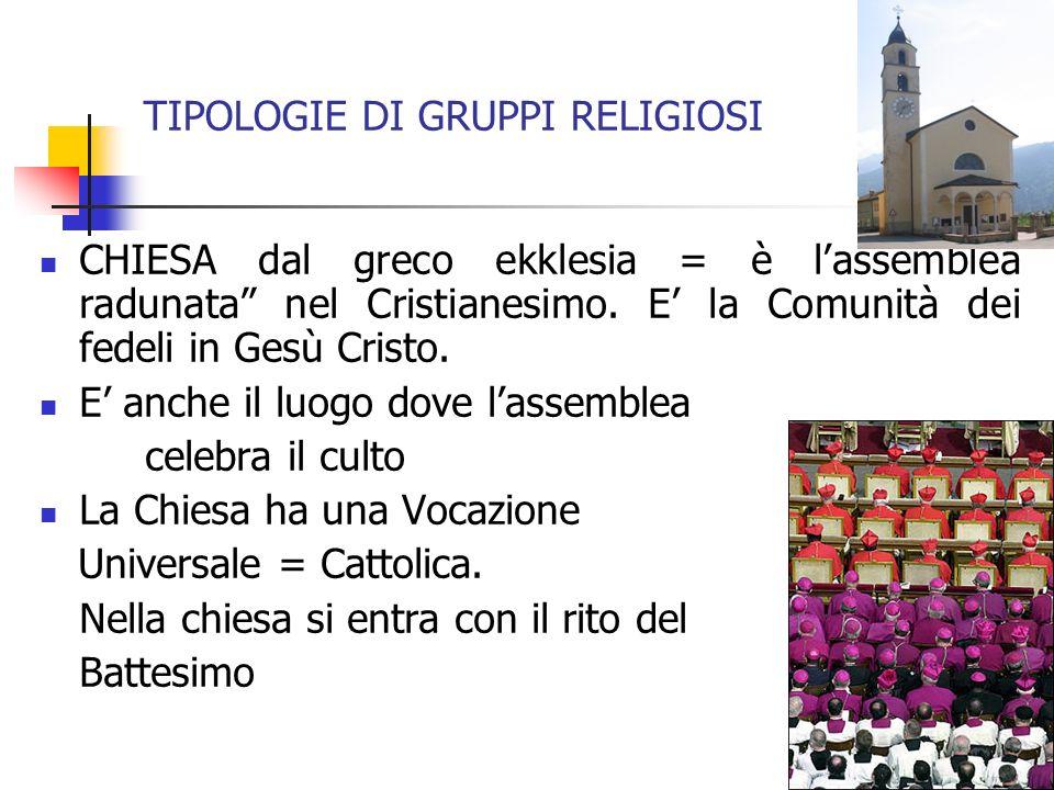 TIPOLOGIE DI GRUPPI RELIGIOSI