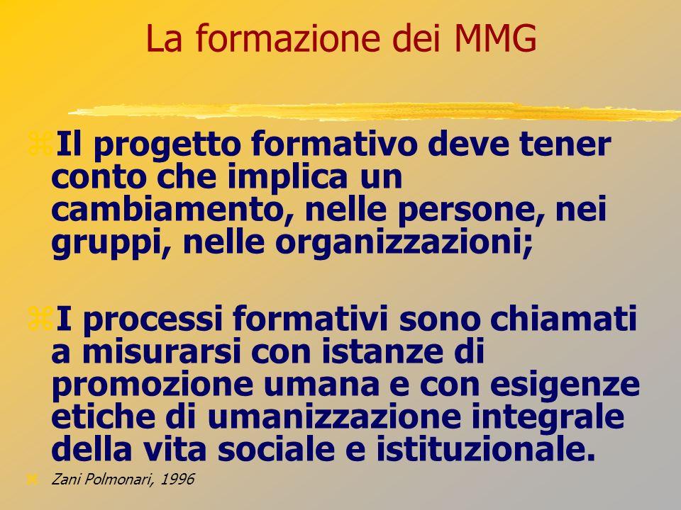 La formazione dei MMG Il progetto formativo deve tener conto che implica un cambiamento, nelle persone, nei gruppi, nelle organizzazioni;