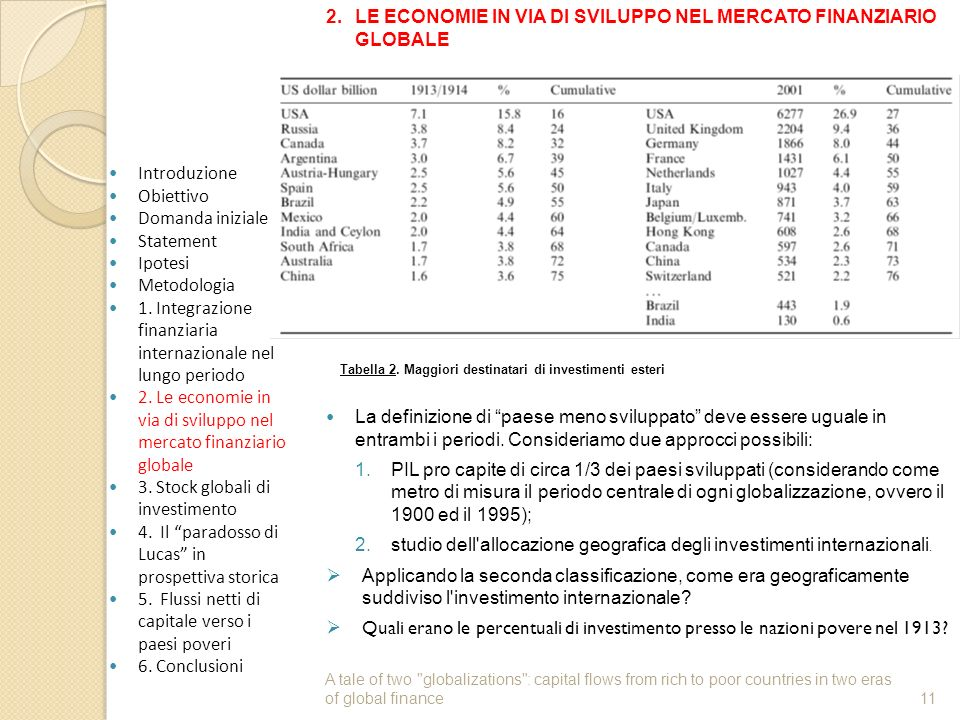2. LE ECONOMIE IN VIA DI SVILUPPO NEL MERCATO FINANZIARIO GLOBALE