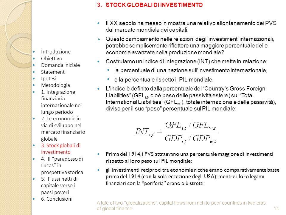 3. STOCK GLOBALI DI INVESTIMENTO