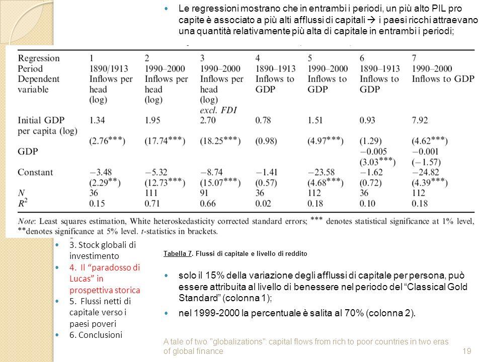 nel 1999-2000 la percentuale è salita al 70% (colonna 2). Introduzione