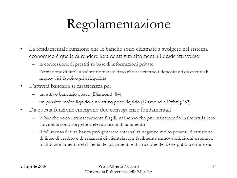 Prof. Alberto Zazzaro Università Politecnica delle Marche
