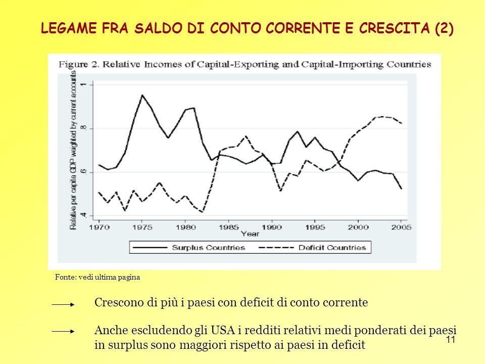 LEGAME FRA SALDO DI CONTO CORRENTE E CRESCITA (2)