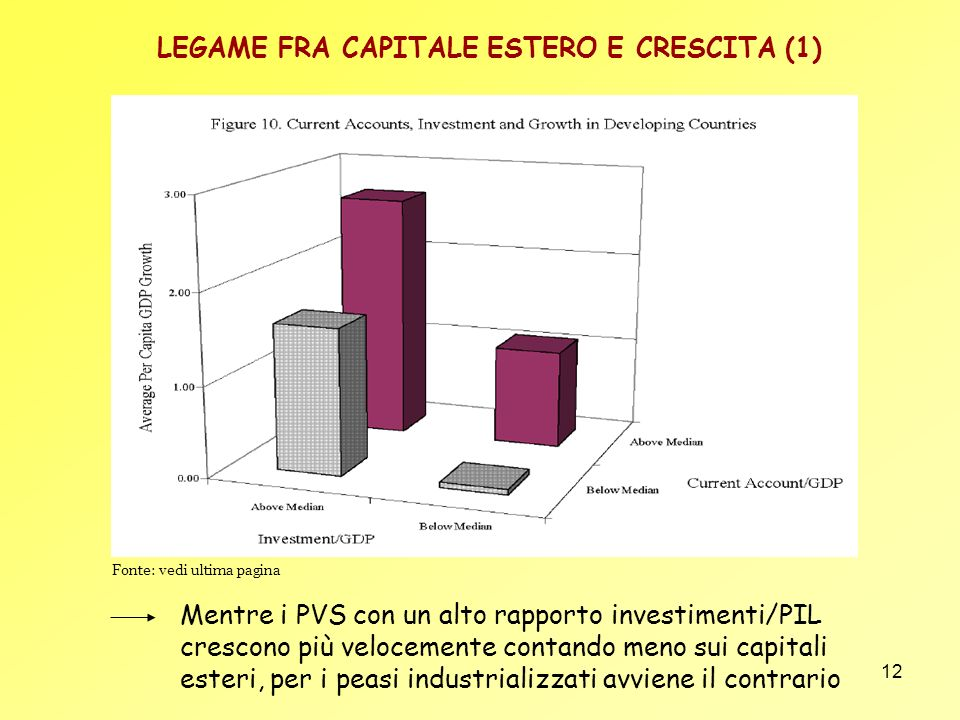 LEGAME FRA CAPITALE ESTERO E CRESCITA (1)
