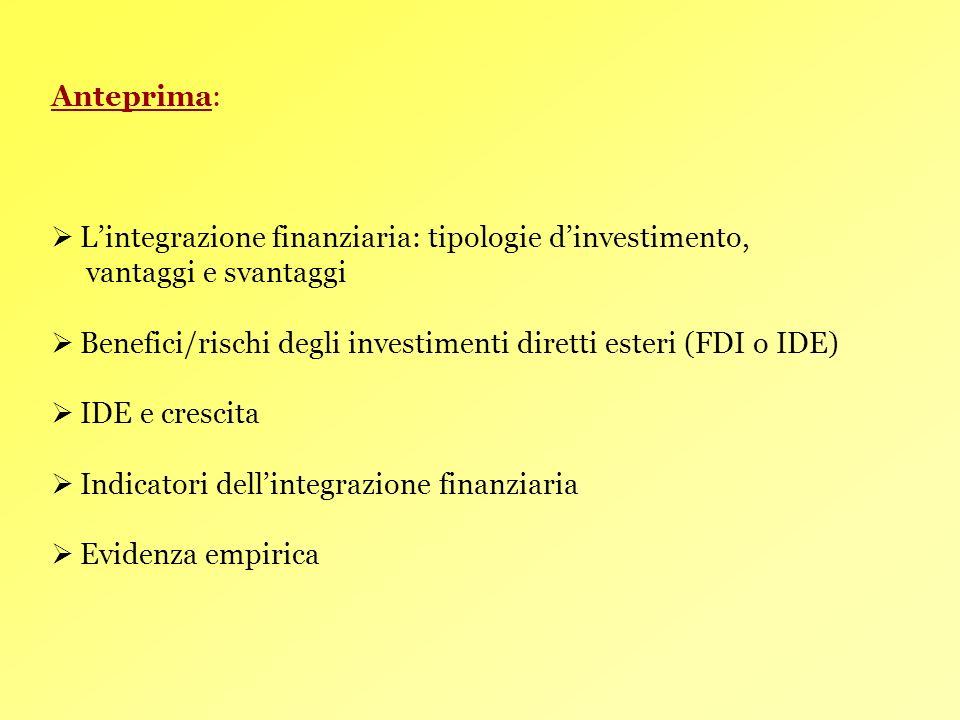 Anteprima: L'integrazione finanziaria: tipologie d'investimento, vantaggi e svantaggi.