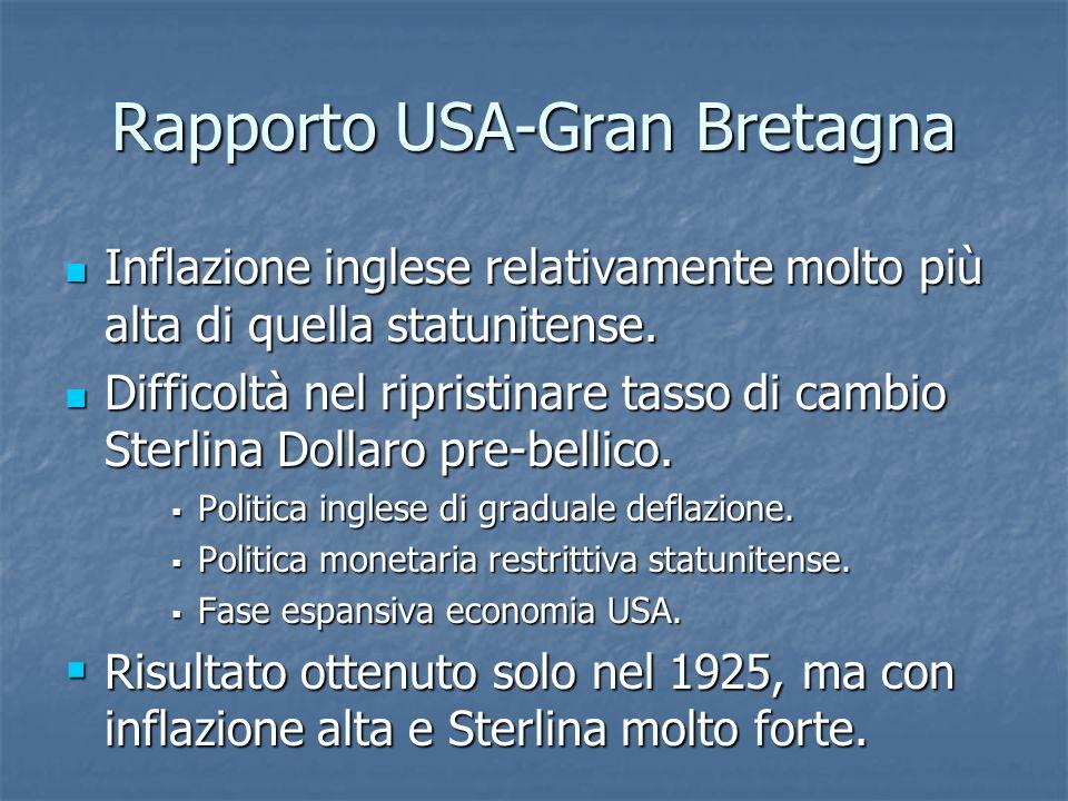 Rapporto USA-Gran Bretagna