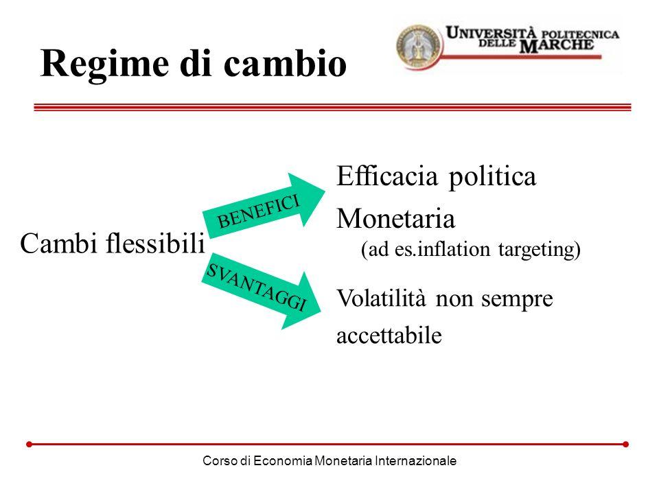 Corso di Economia Monetaria Internazionale