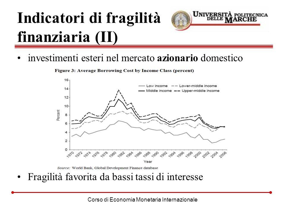 Indicatori di fragilità finanziaria (II)