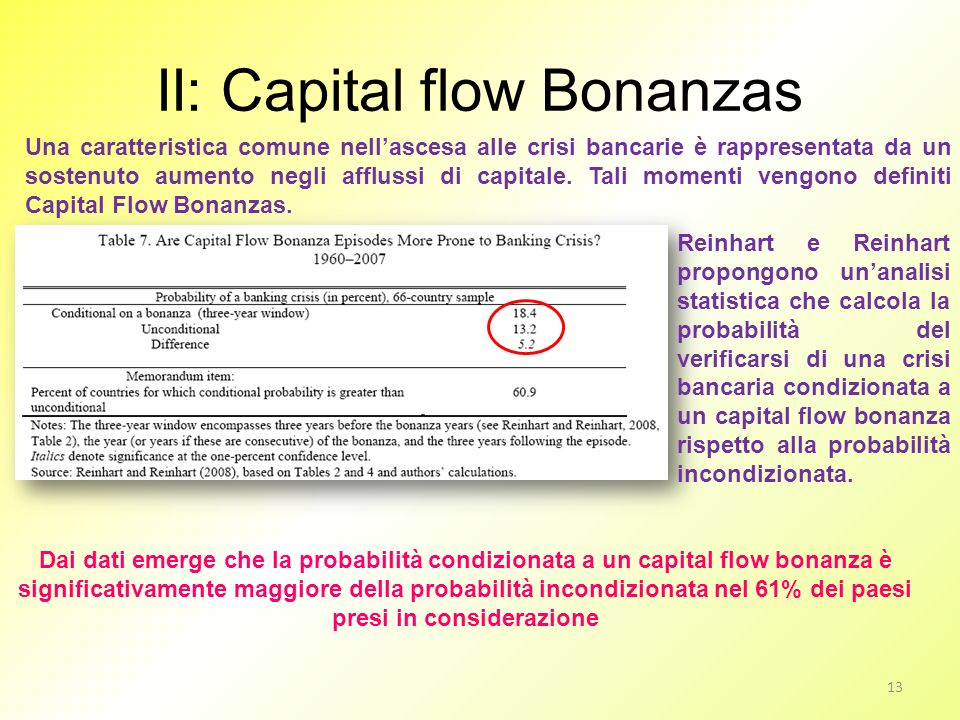 II: Capital flow Bonanzas