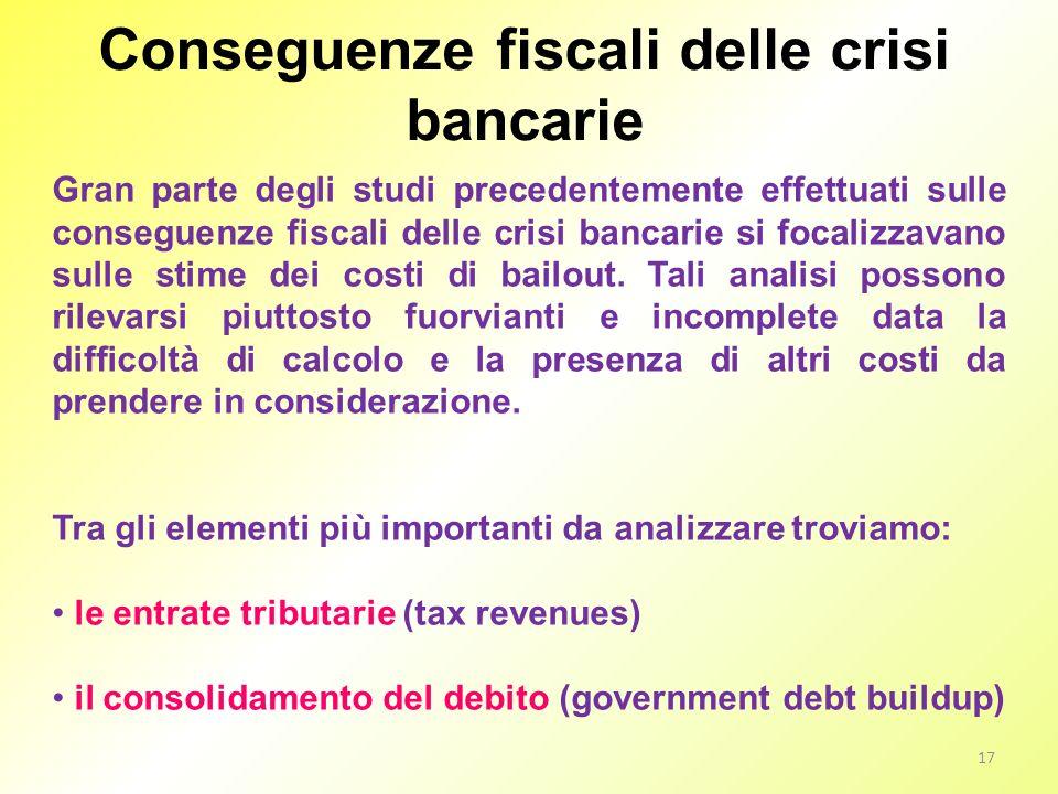 Conseguenze fiscali delle crisi bancarie
