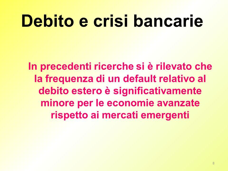 Debito e crisi bancarie