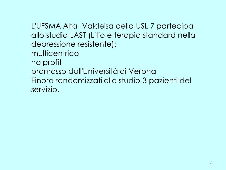 L UFSMA Alta Valdelsa della USL 7 partecipa allo studio LAST (Litio e terapia standard nella depressione resistente): multicentrico no profit promosso dall Università di Verona Finora randomizzati allo studio 3 pazienti del servizio.