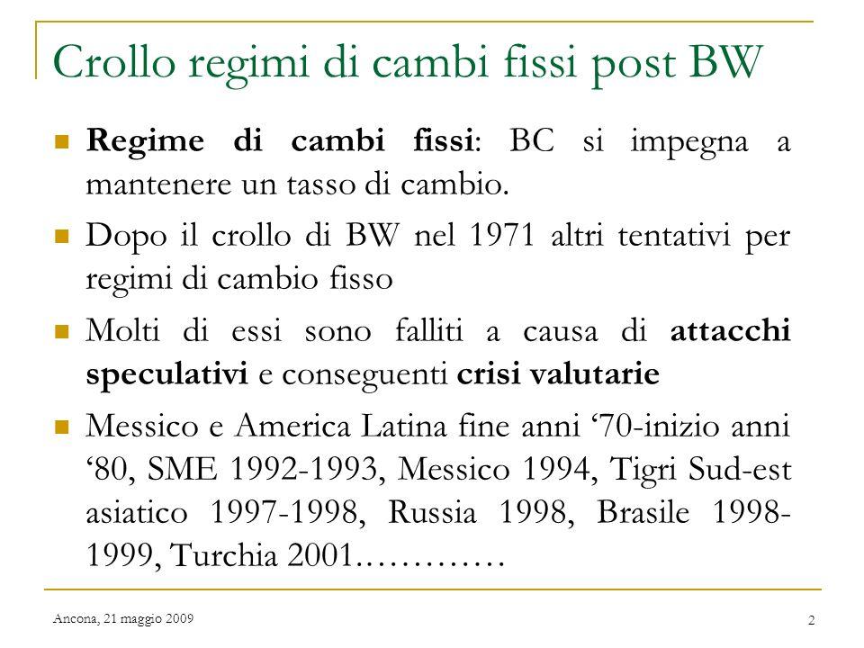 Crollo regimi di cambi fissi post BW