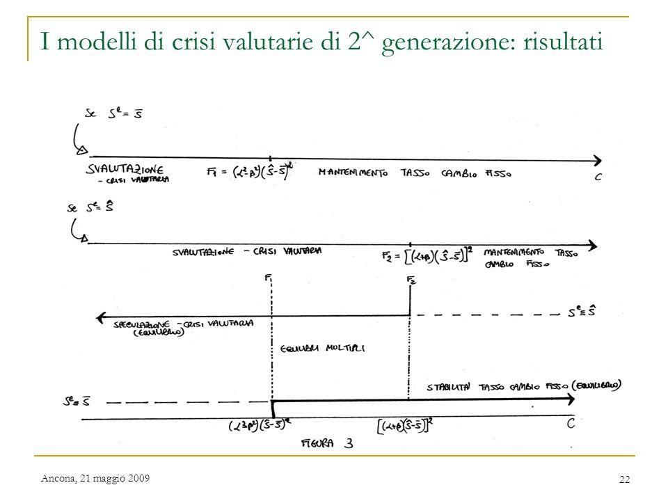 I modelli di crisi valutarie di 2^ generazione: risultati