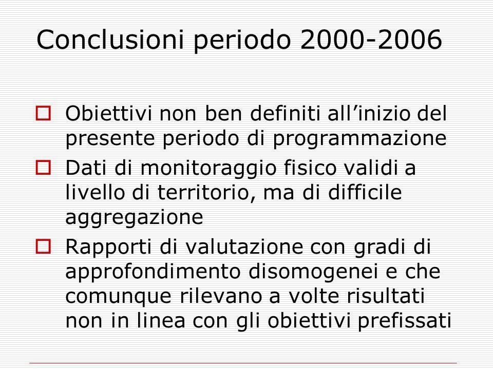 Conclusioni periodo 2000-2006 Obiettivi non ben definiti all'inizio del presente periodo di programmazione.