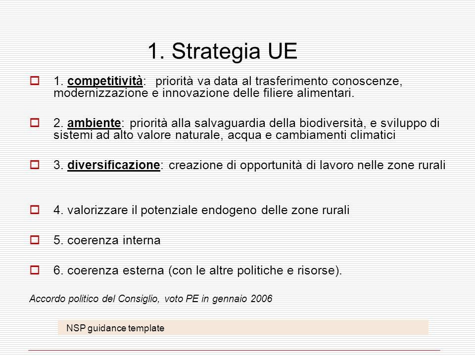 1. Strategia UE 1. competitività: priorità va data al trasferimento conoscenze, modernizzazione e innovazione delle filiere alimentari.