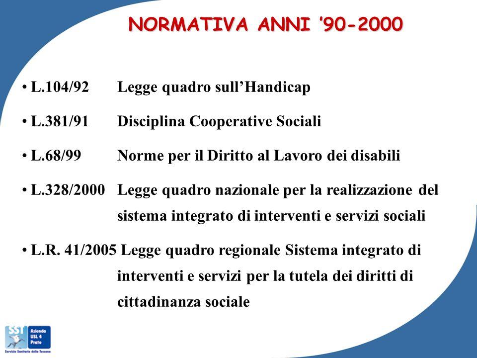 NORMATIVA ANNI '90-2000 L.104/92 Legge quadro sull'Handicap