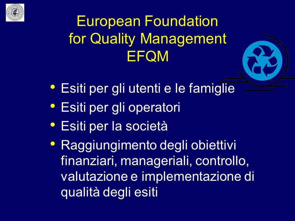 European Foundation for Quality Management EFQM