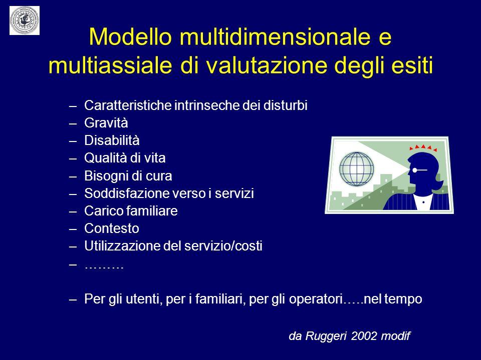 Modello multidimensionale e multiassiale di valutazione degli esiti