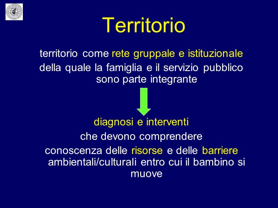 Territorio territorio come rete gruppale e istituzionale
