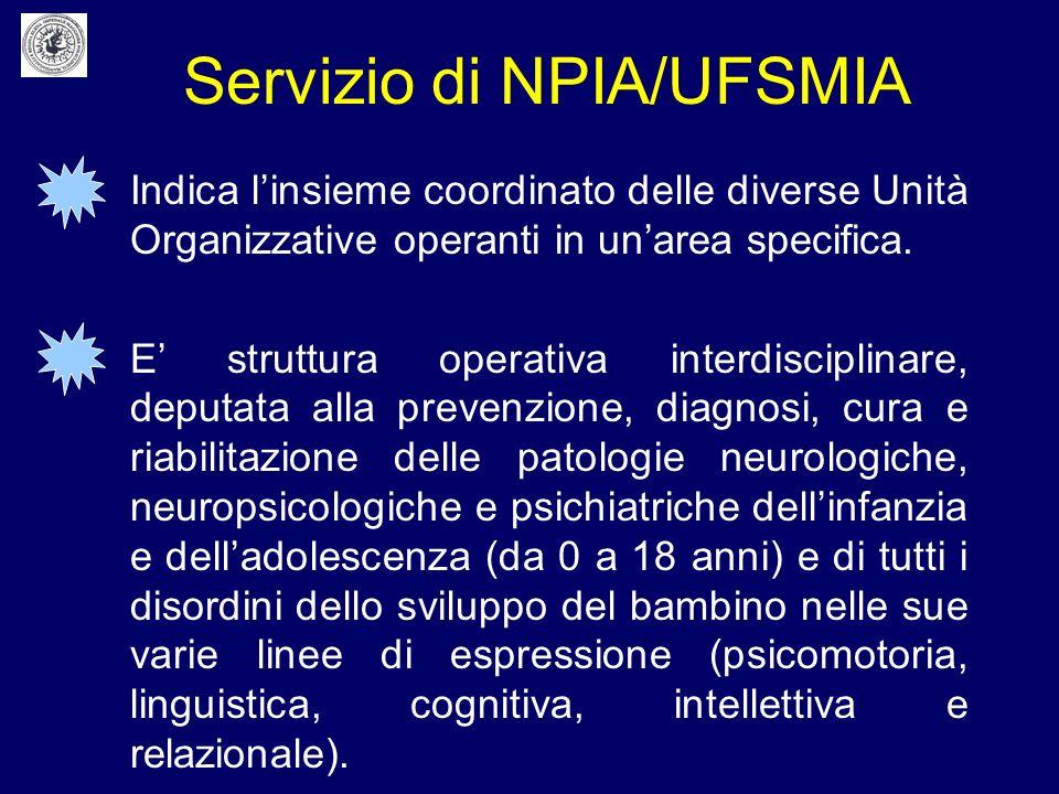 Servizio di NPIA/UFSMIA