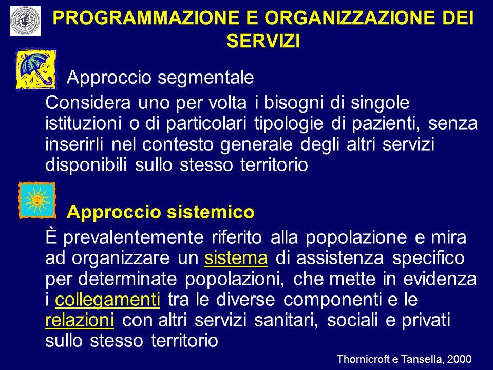PROGRAMMAZIONE E ORGANIZZAZIONE DEI SERVIZI