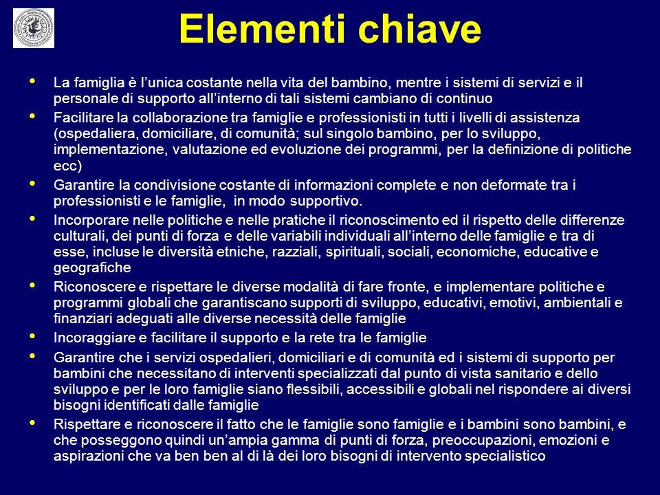 Elementi chiave
