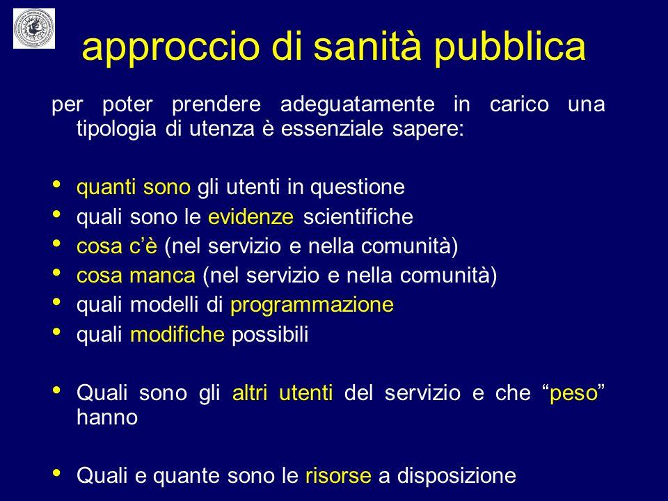 approccio di sanità pubblica