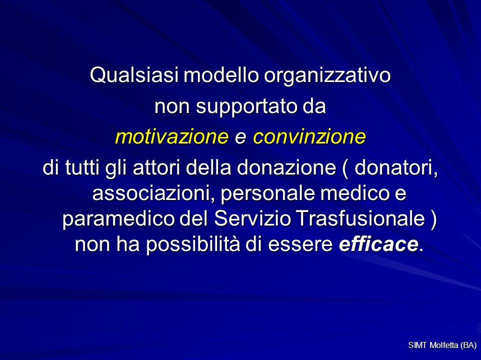 Qualsiasi modello organizzativo non supportato da