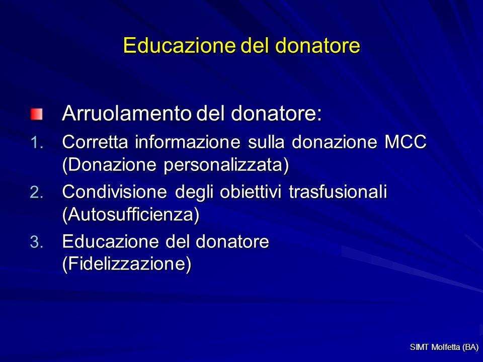 Educazione del donatore
