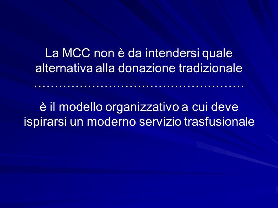 La MCC non è da intendersi quale alternativa alla donazione tradizionale …………………………………………… è il modello organizzativo a cui deve ispirarsi un moderno servizio trasfusionale