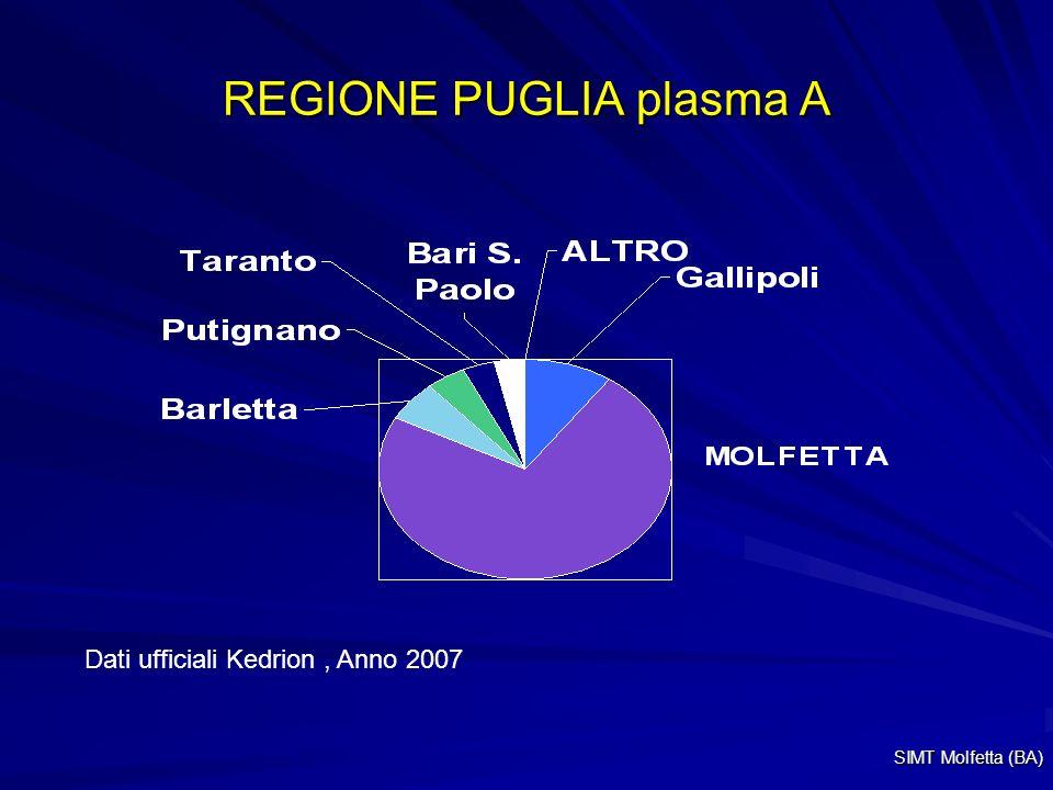 REGIONE PUGLIA plasma A