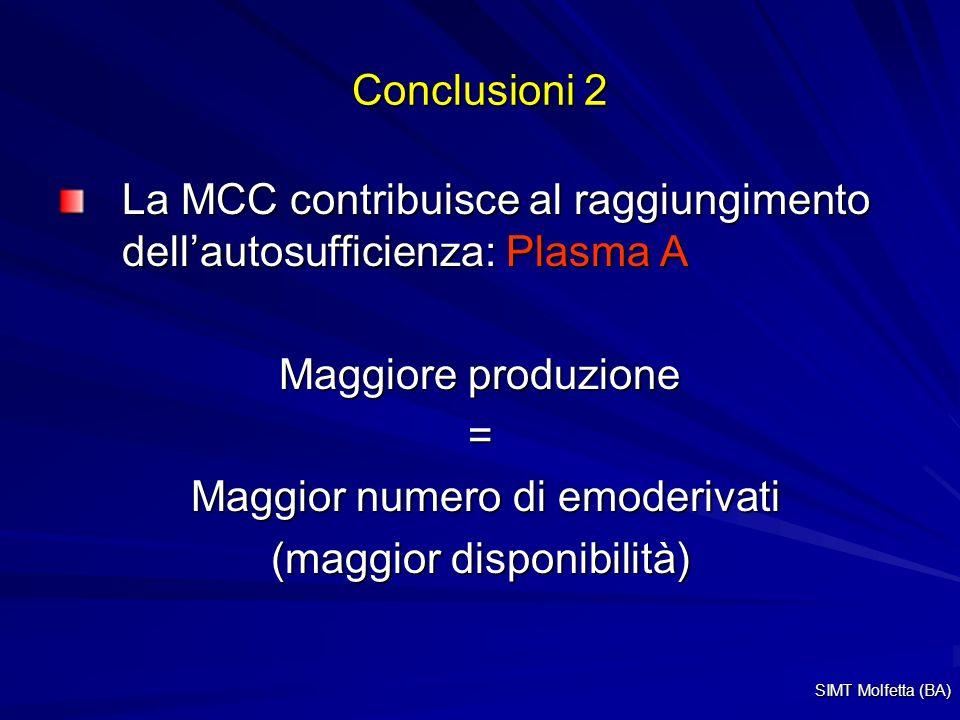 La MCC contribuisce al raggiungimento dell'autosufficienza: Plasma A