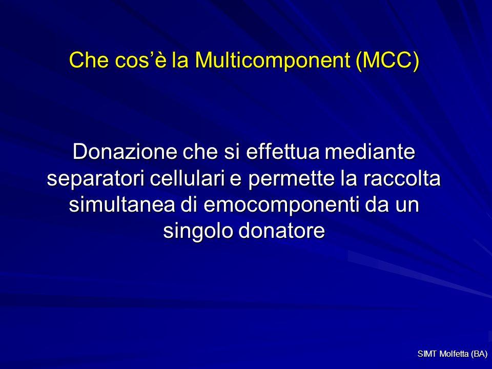 Che cos'è la Multicomponent (MCC)