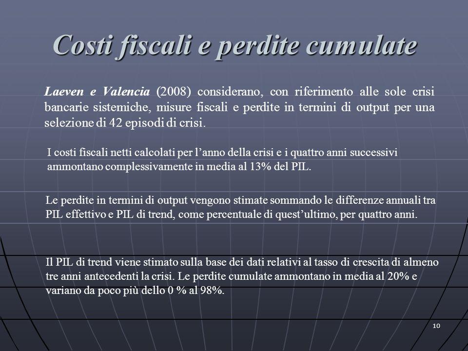 Costi fiscali e perdite cumulate