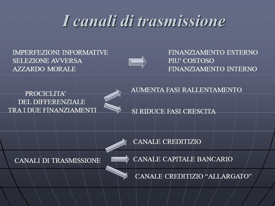 I canali di trasmissione
