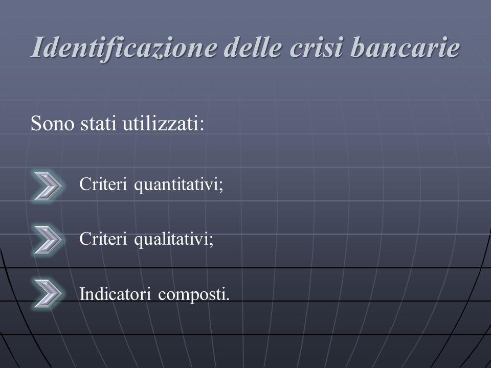 Identificazione delle crisi bancarie