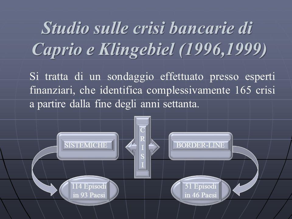 Studio sulle crisi bancarie di Caprio e Klingebiel (1996,1999)