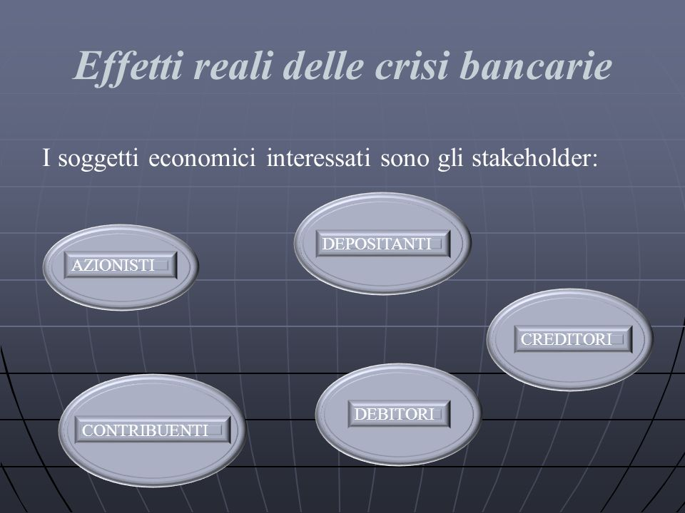 Effetti reali delle crisi bancarie