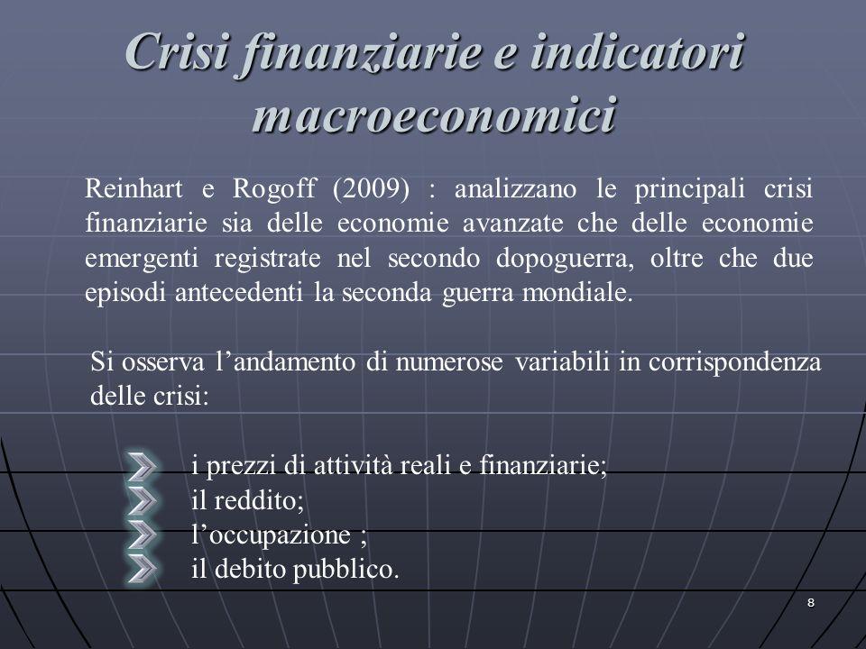 Crisi finanziarie e indicatori macroeconomici