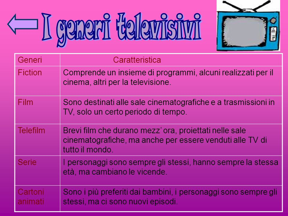 I generi televisivi Generi Fiction